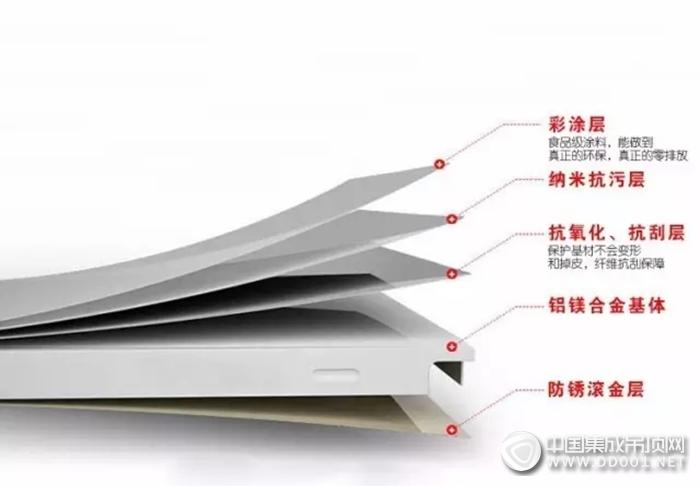 铝扣板锈迹斑斑的原因究竟是什么?难道铝也会生锈吗?