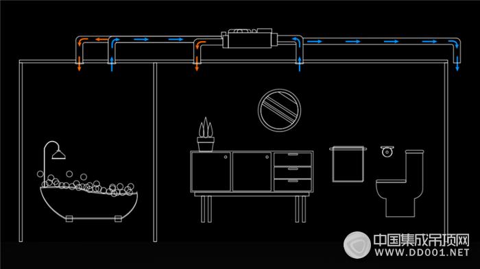 5,多重温度防护:主机板温度保护,马达温度保护,加热器温度感应