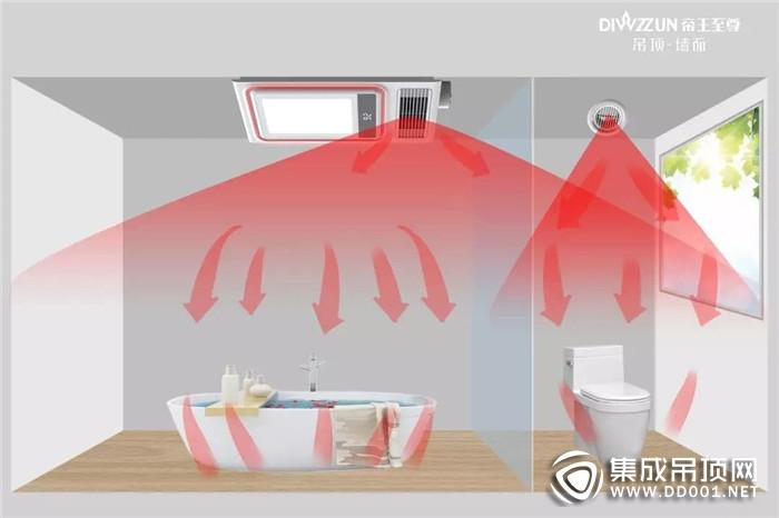 帝王至尊N7智能暖空调 清新卫浴 为你开启!