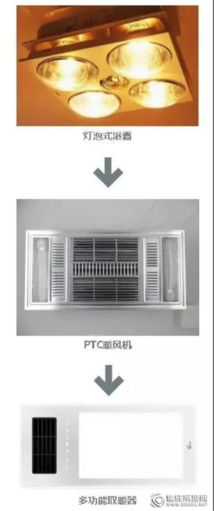 品格智美•MAX浴室空调颠覆传统,这个冬天再也不怕冷啦!