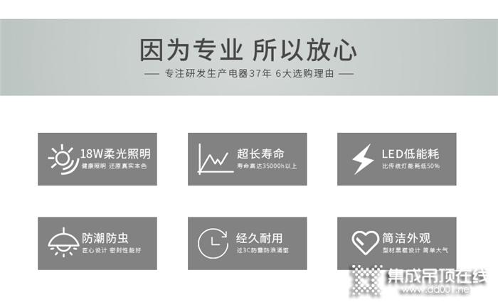欧美吊顶黑框LED方灯全新上市,高级黑演绎高端大气之感!